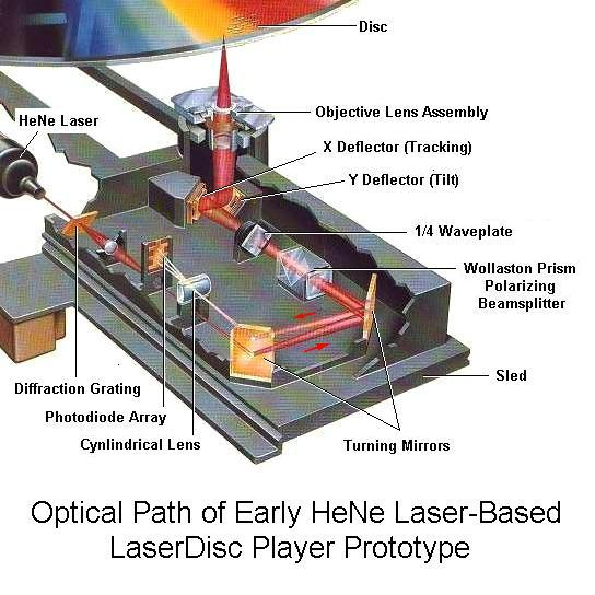 Racketboy Com View Topic Laser Ced Vhd Disc Guide The